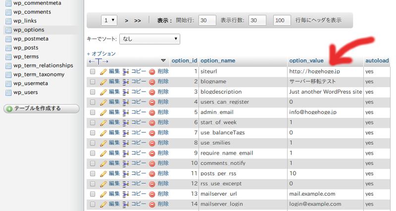 WordPress352_DB02